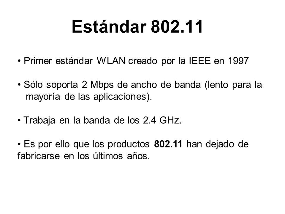 Estándar 802.11 Primer estándar WLAN creado por la IEEE en 1997 Sólo soporta 2 Mbps de ancho de banda (lento para la mayoría de las aplicaciones).