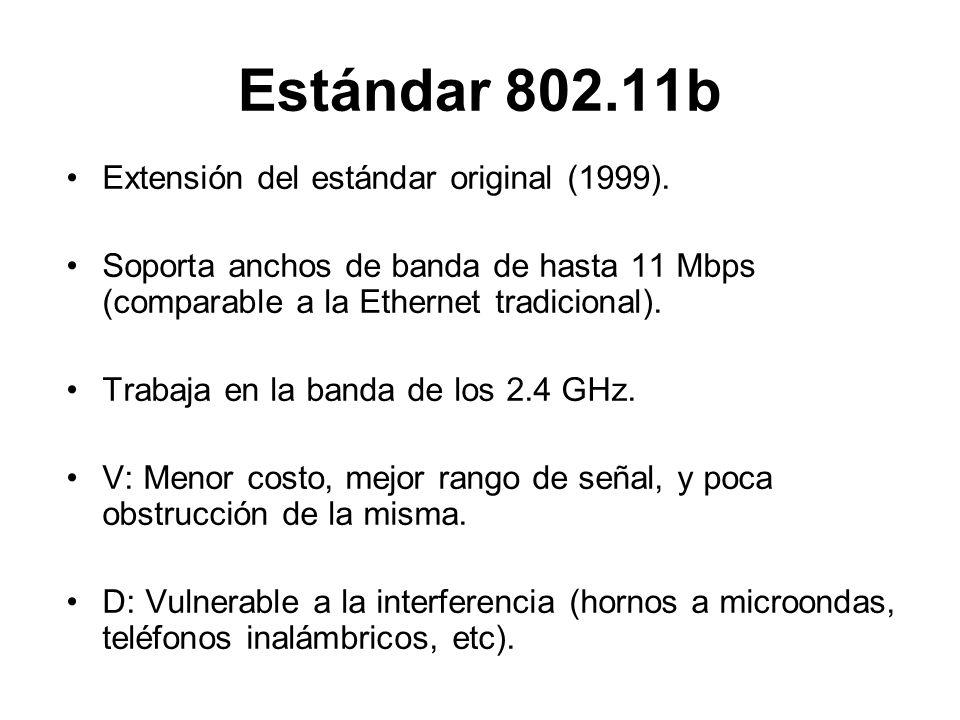 Estándar 802.11b Extensión del estándar original (1999).