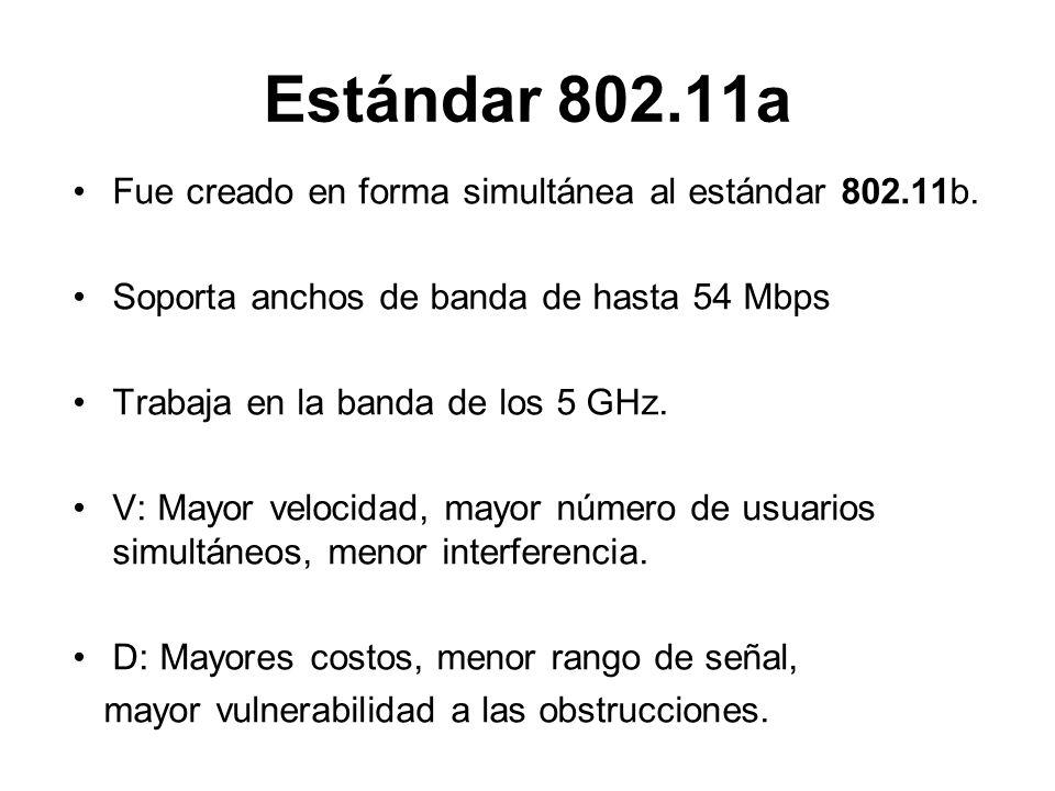 Estándar 802.11a Fue creado en forma simultánea al estándar 802.11b.