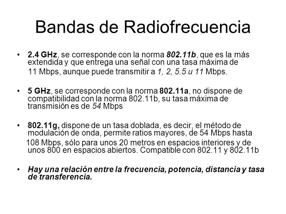 Bandas de Radiofrecuencia 2.4 GHz, se corresponde con la norma 802.11b, que es la más extendida y que entrega una señal con una tasa máxima de 11 Mbps, aunque puede transmitir a 1, 2, 5.5 u 11 Mbps.