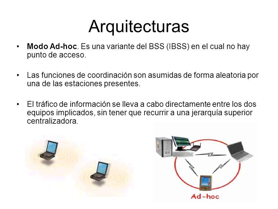 Arquitecturas Modo Ad-hoc. Es una variante del BSS (IBSS) en el cual no hay punto de acceso.