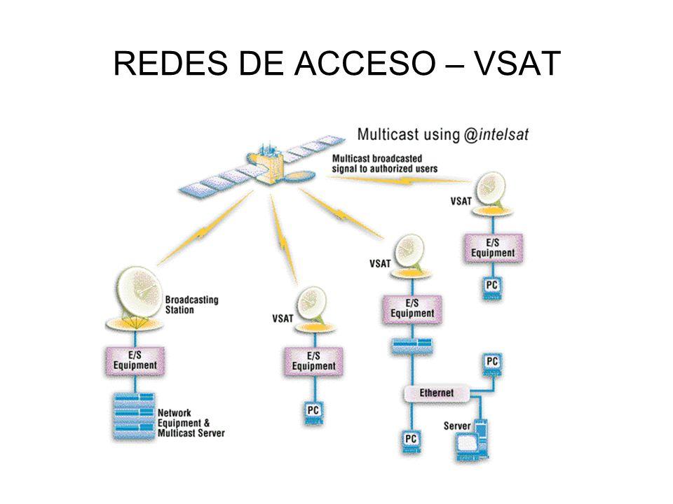 REDES DE ACCESO – VSAT