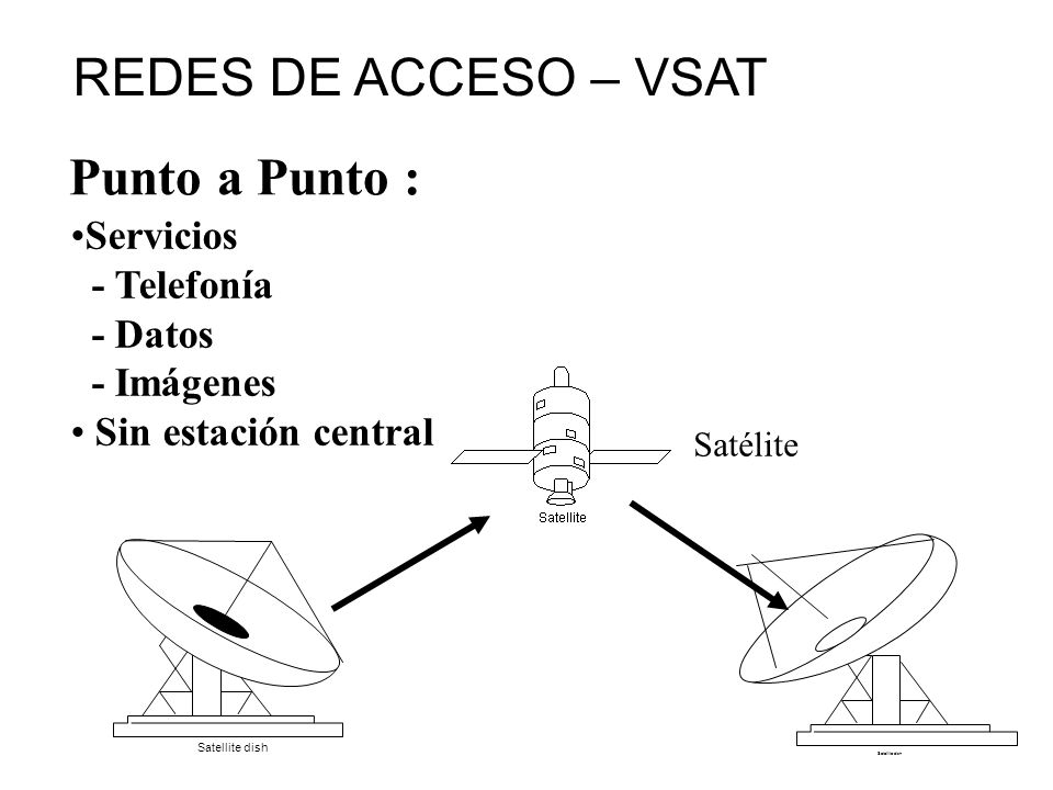Punto a Punto : Servicios - Telefonía - Datos - Imágenes Sin estación central Satélite Satellite dish REDES DE ACCESO – VSAT