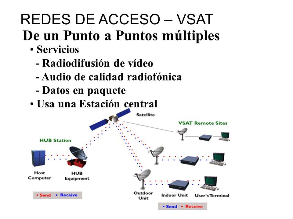 De un Punto a Puntos múltiples Servicios - Radiodifusión de vídeo - Audio de calidad radiofónica - Datos en paquete Usa una Estación central REDES DE ACCESO – VSAT