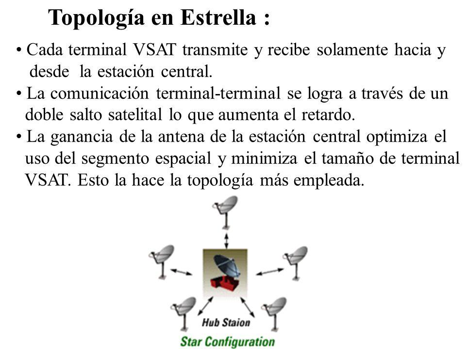 Topología en Estrella : Cada terminal VSAT transmite y recibe solamente hacia y desde la estación central.