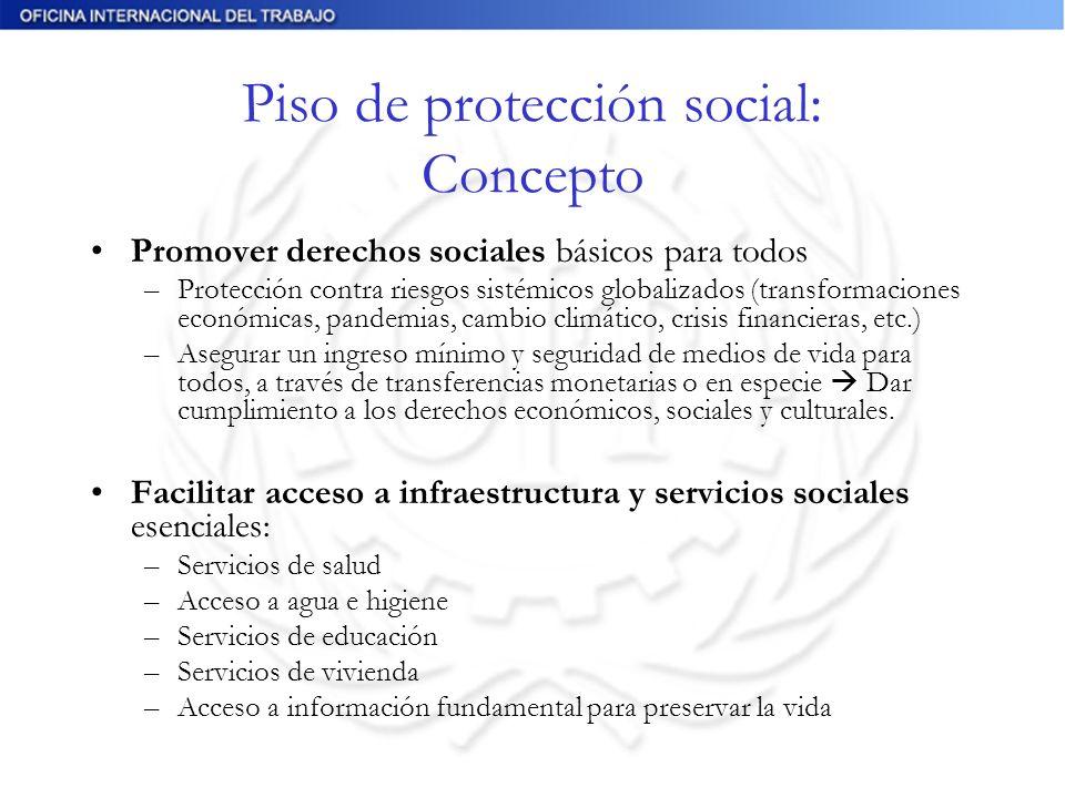 Piso de protección social: Concepto Promover derechos sociales básicos para todos –Protección contra riesgos sistémicos globalizados (transformaciones