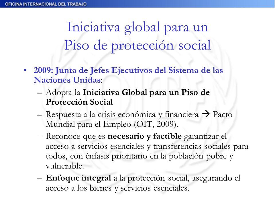 Iniciativa global para un Piso de protección social 2009: Junta de Jefes Ejecutivos del Sistema de las Naciones Unidas: –Adopta la Iniciativa Global para un Piso de Protección Social –Respuesta a la crisis económica y financiera Pacto Mundial para el Empleo (OIT, 2009).