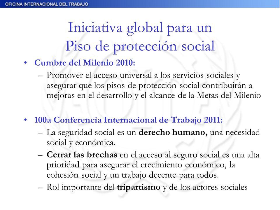 Iniciativa global para un Piso de protección social Cumbre del Milenio 2010: –Promover el acceso universal a los servicios sociales y asegurar que los pisos de protección social contribuirán a mejoras en el desarrollo y el alcance de la Metas del Milenio 100a Conferencia Internacional de Trabajo 2011: –La seguridad social es un derecho humano, una necesidad social y económica.