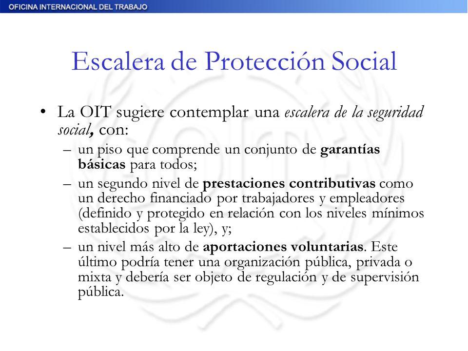 Escalera de Protección Social La OIT sugiere contemplar una escalera de la seguridad social, con: –un piso que comprende un conjunto de garantías bási