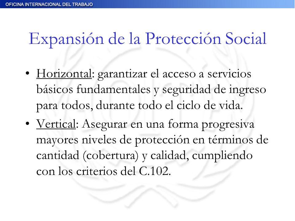 Expansión de la Protección Social Horizontal: garantizar el acceso a servicios básicos fundamentales y seguridad de ingreso para todos, durante todo el ciclo de vida.