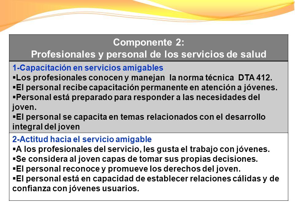 Componente 2: Profesionales y personal de los servicios de salud 3-Interdisciplinariedad Cuenta con un equipo interdisciplinario.