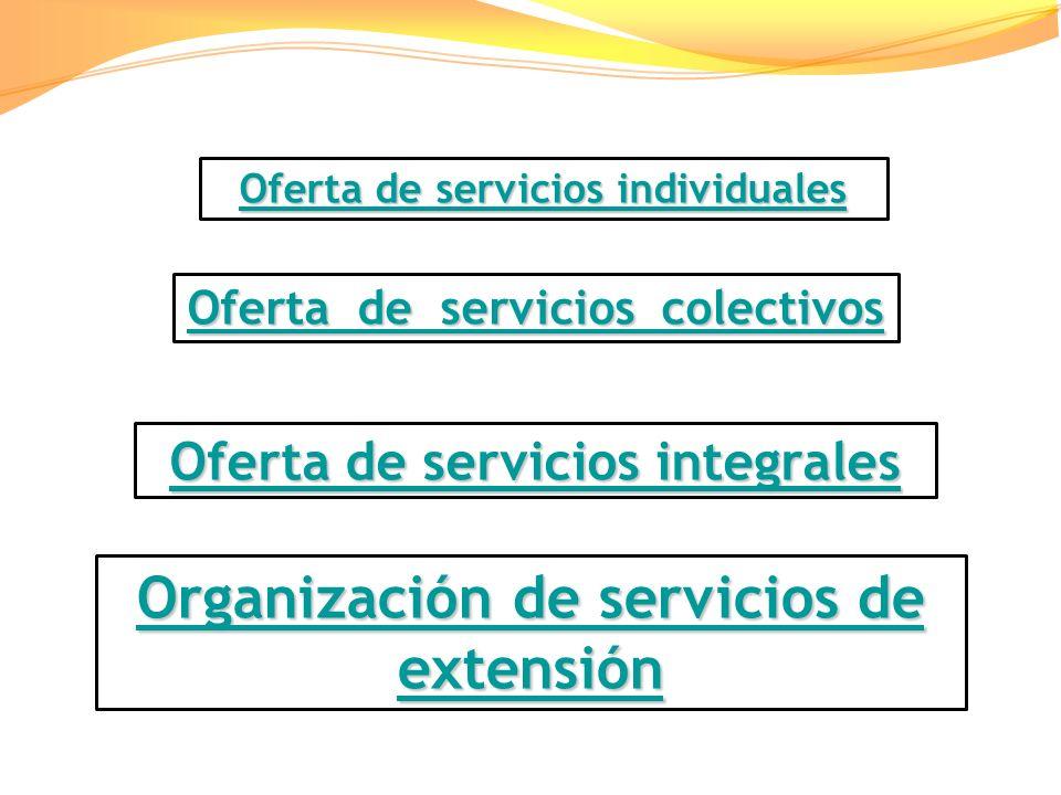 Oferta de servicios individuales 1.Consulta y controles de Medicina General.