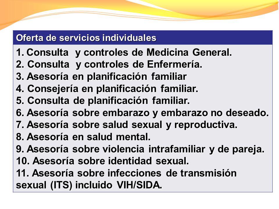 Oferta de servicios individuales 12.Asesoría y prueba de VIH.