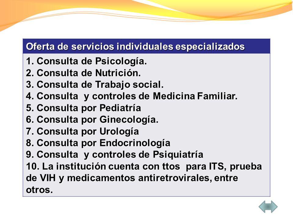 Oferta de servicios colectivos 1.Se realizan acciones educativas de orientación grupal.