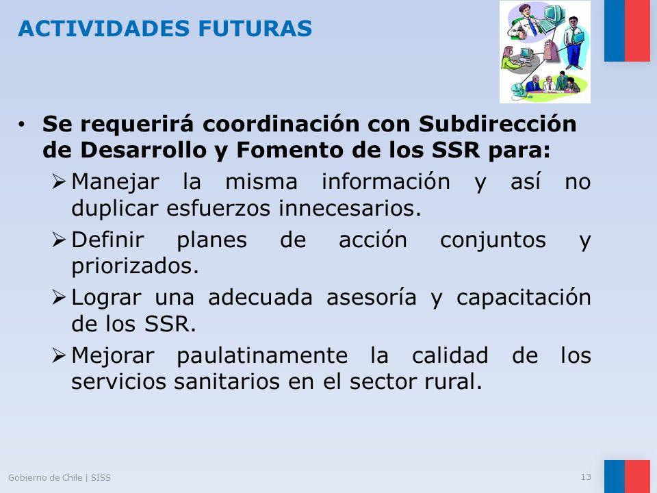 ACTIVIDADES FUTURAS Se requerirá coordinación con Subdirección de Desarrollo y Fomento de los SSR para: Manejar la misma información y así no duplicar