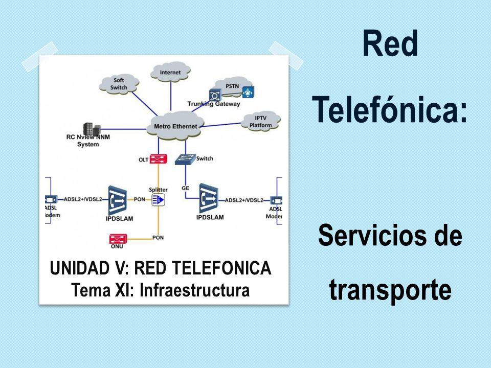 Red Telefónica: Servicios de transporte UNIDAD V: RED TELEFONICA Tema XI: Infraestructura