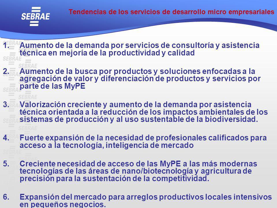 Tendencias de los servicios de desarrollo micro empresariales 1.Aumento de la demanda por servicios de consultoría y asistencia técnica en mejoría de