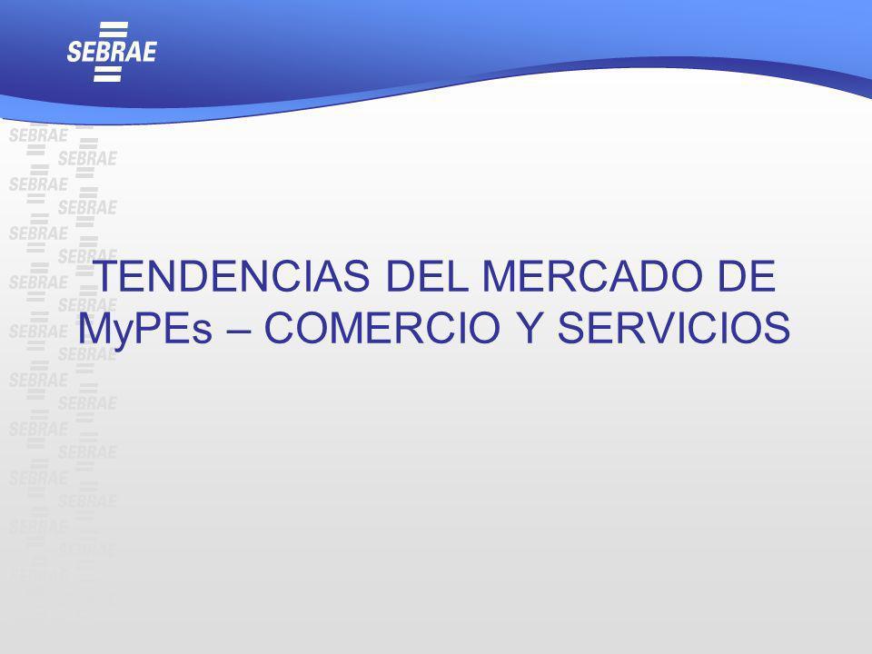 TENDENCIAS DEL MERCADO DE MyPEs – COMERCIO Y SERVICIOS