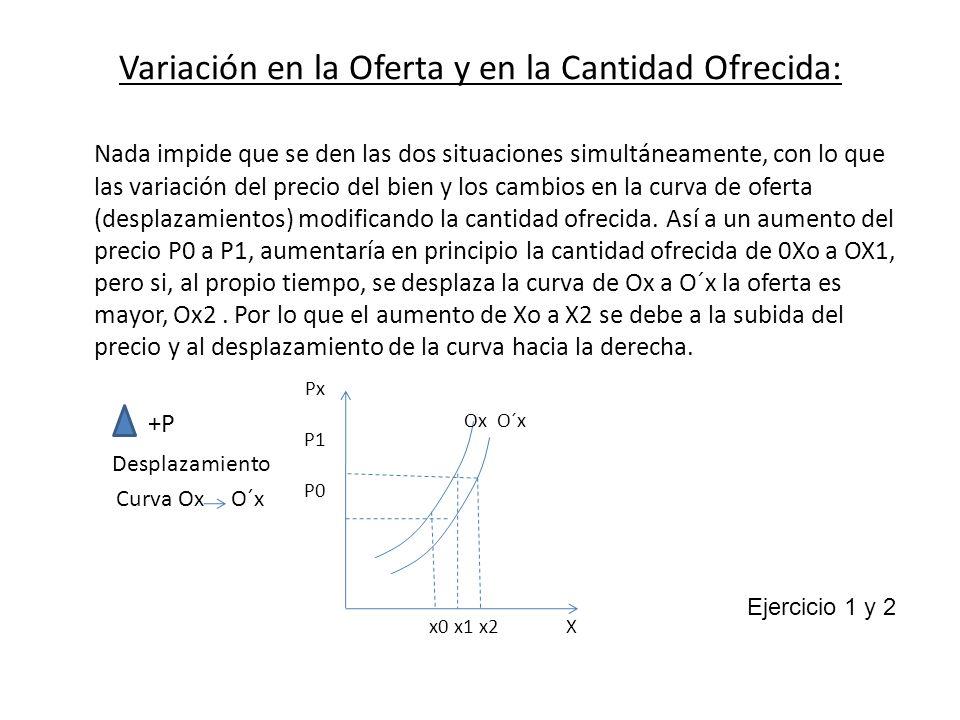 Variación en la Oferta y en la Cantidad Ofrecida: Nada impide que se den las dos situaciones simultáneamente, con lo que las variación del precio del