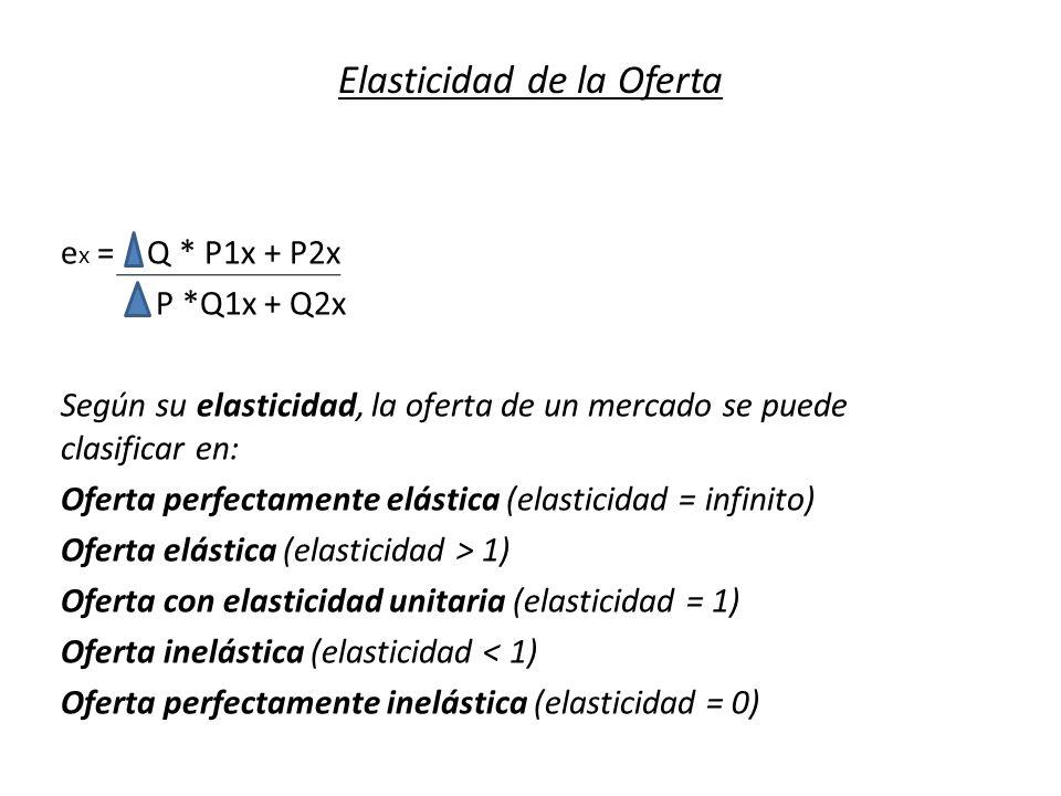 Elasticidad de la Oferta e x = Q * P1x + P2x P *Q1x + Q2x Según su elasticidad, la oferta de un mercado se puede clasificar en: Oferta perfectamente e
