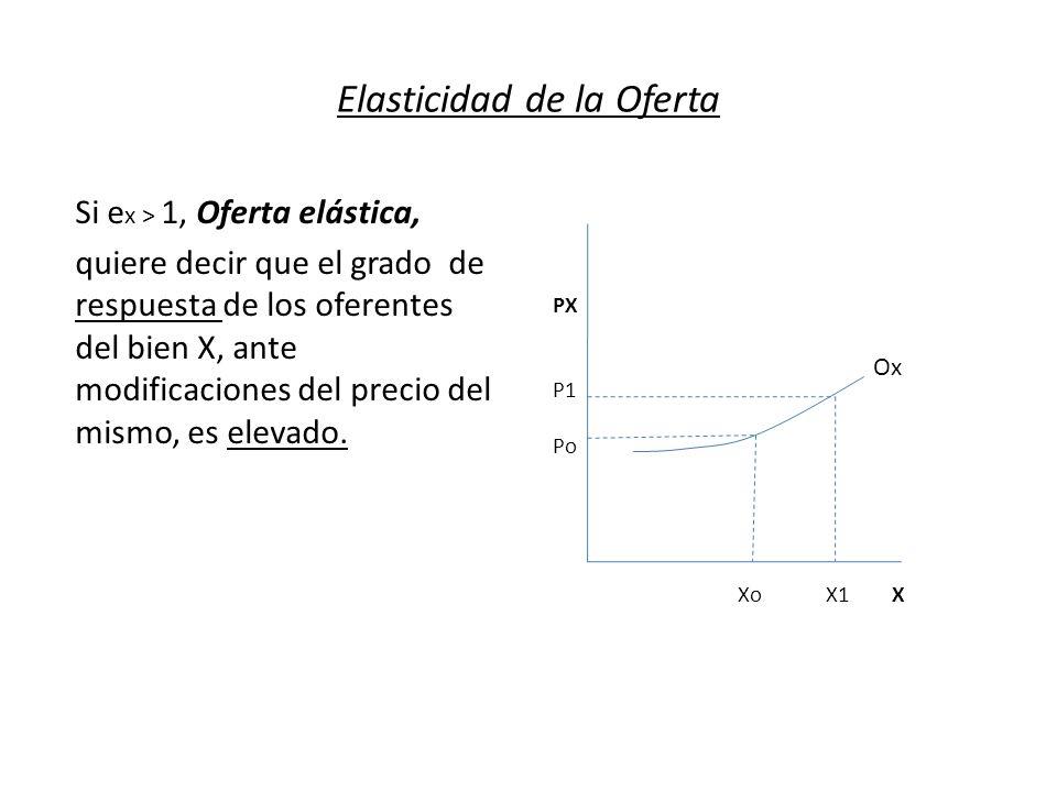 Elasticidad de la Oferta Si e x > 1, Oferta elástica, quiere decir que el grado de respuesta de los oferentes del bien X, ante modificaciones del prec