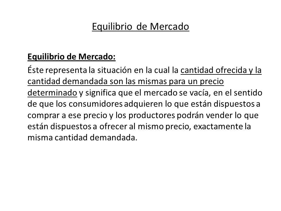 Equilibrio de Mercado Equilibrio de Mercado: Éste representa la situación en la cual la cantidad ofrecida y la cantidad demandada son las mismas para