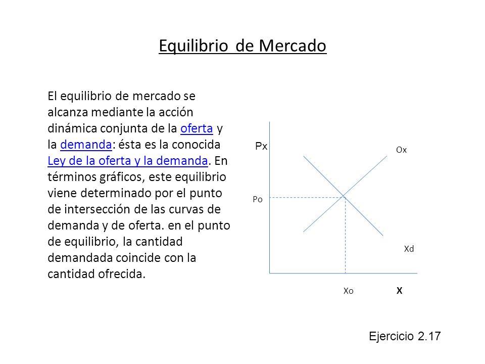 Equilibrio de Mercado El equilibrio de mercado se alcanza mediante la acción dinámica conjunta de la oferta y la demanda: ésta es la conocida Ley de l