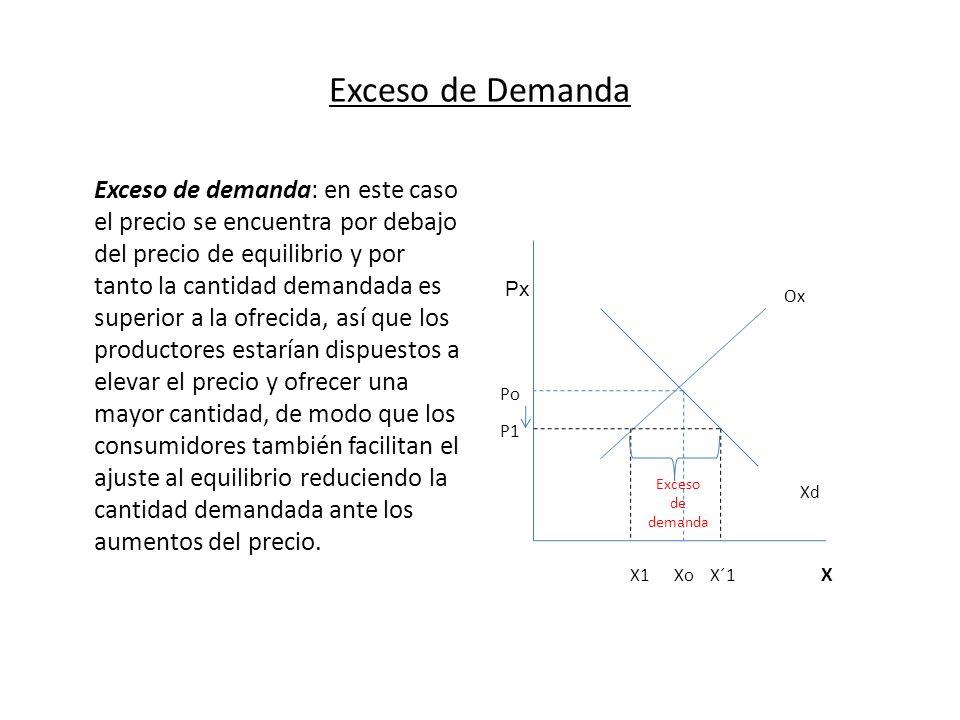 Exceso de Demanda Exceso de demanda: en este caso el precio se encuentra por debajo del precio de equilibrio y por tanto la cantidad demandada es supe