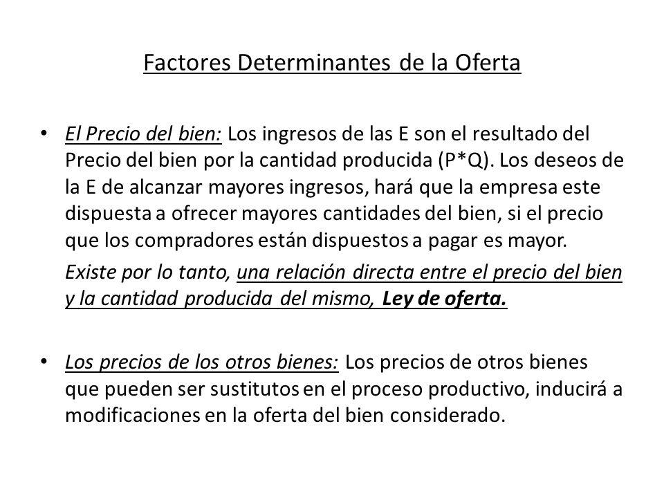 Factores Determinantes de la Oferta Así una elevación en el precio del bien Y tenderá a que disminuya la producción del bien X.
