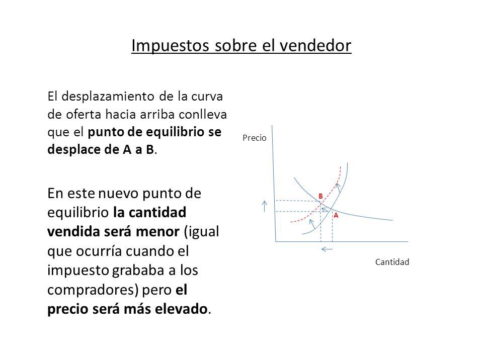 Impuestos sobre el vendedor El desplazamiento de la curva de oferta hacia arriba conlleva que el punto de equilibrio se desplace de A a B. En este nue