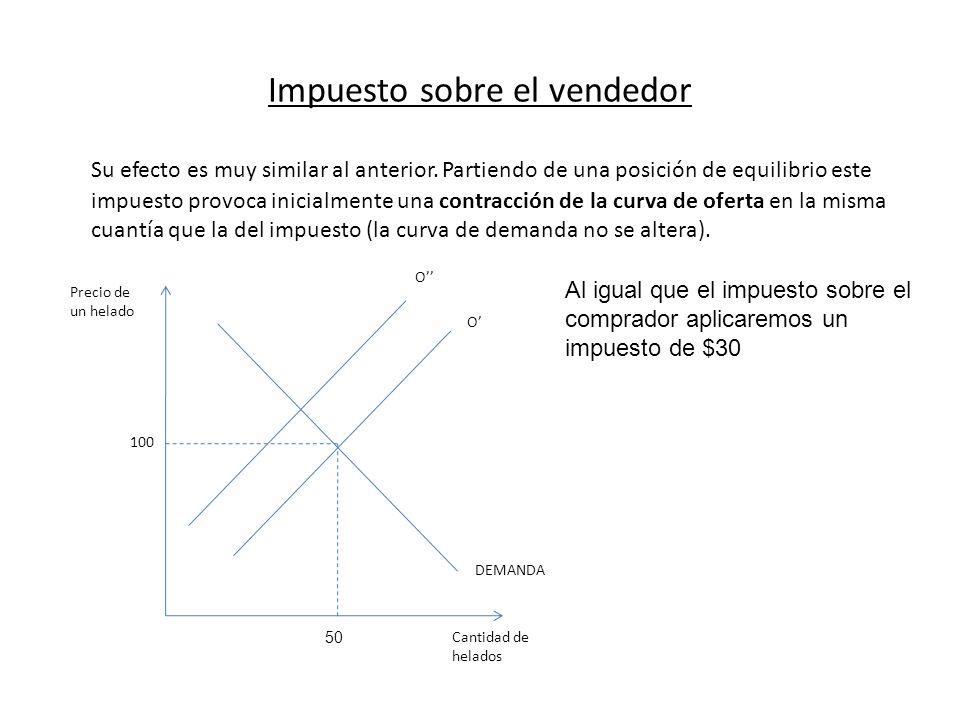 Impuesto sobre el vendedor Su efecto es muy similar al anterior. Partiendo de una posición de equilibrio este impuesto provoca inicialmente una contra