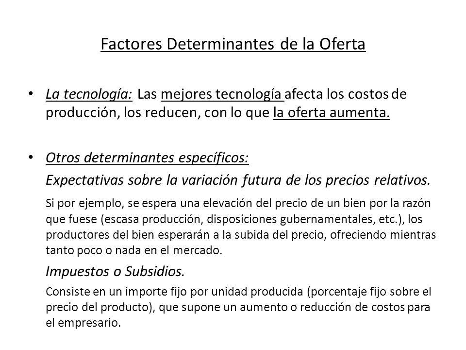 Factores Determinantes de la Oferta La tecnología: Las mejores tecnología afecta los costos de producción, los reducen, con lo que la oferta aumenta.