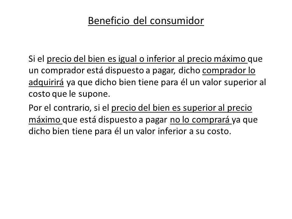 Beneficio del consumidor Si el precio del bien es igual o inferior al precio máximo que un comprador está dispuesto a pagar, dicho comprador lo adquir