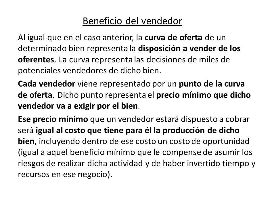 Beneficio del vendedor Al igual que en el caso anterior, la curva de oferta de un determinado bien representa la disposición a vender de los oferentes