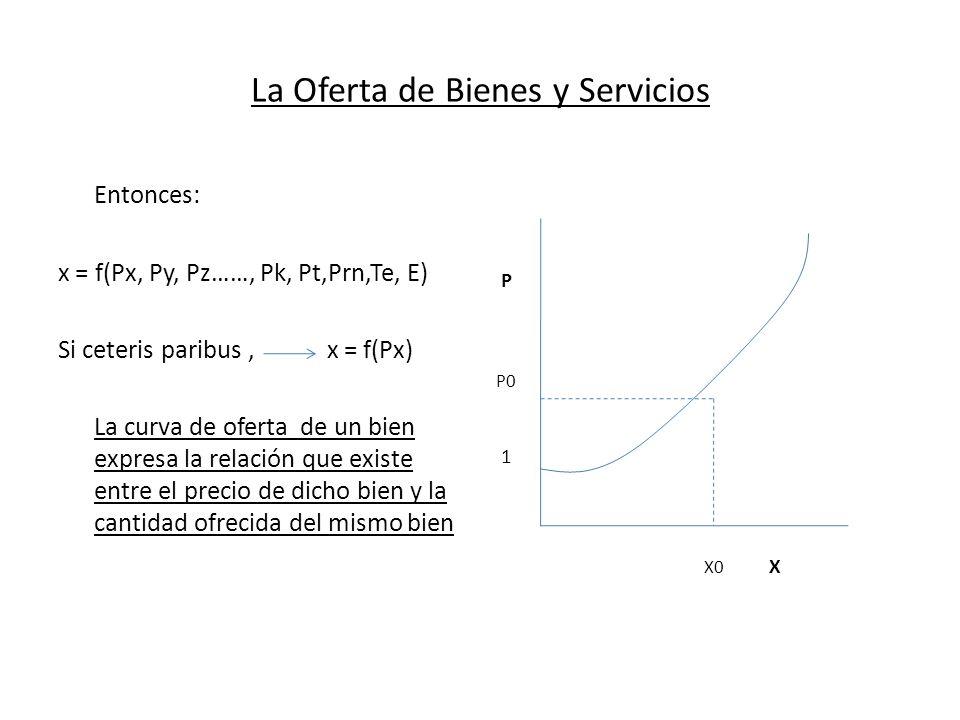 La Oferta de Bienes y Servicios Entonces: x = f(Px, Py, Pz……, Pk, Pt,Prn,Te, E) Si ceteris paribus, x = f(Px) La curva de oferta de un bien expresa la