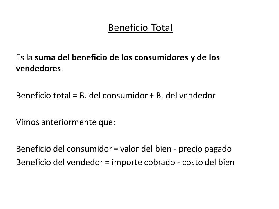 Beneficio Total Es la suma del beneficio de los consumidores y de los vendedores. Beneficio total = B. del consumidor + B. del vendedor Vimos anterior