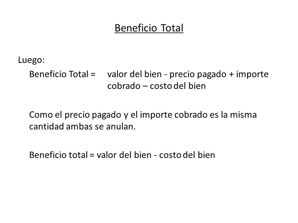 Beneficio Total Luego: Beneficio Total = valor del bien - precio pagado + importe cobrado – costo del bien Como el precio pagado y el importe cobrado
