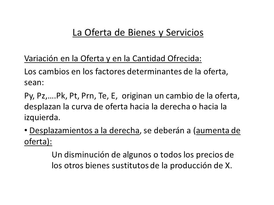 La Oferta de Bienes y Servicios Variación en la Oferta y en la Cantidad Ofrecida: Los cambios en los factores determinantes de la oferta, sean: Py, Pz