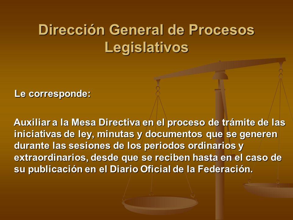 Dirección General de Procesos Legislativos Le corresponde: Le corresponde: Auxiliar a la Mesa Directiva en el proceso de trámite de las iniciativas de