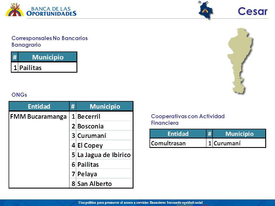 Una política para promover el acceso a servicios financieros buscando equidad social Cesar Corresponsales No Bancarios Banagrario ONGs Cooperativas con Actividad Financiera