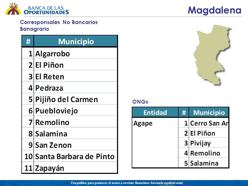 Una política para promover el acceso a servicios financieros buscando equidad social Magdalena ONGs Corresponsales No Bancarios Banagrario