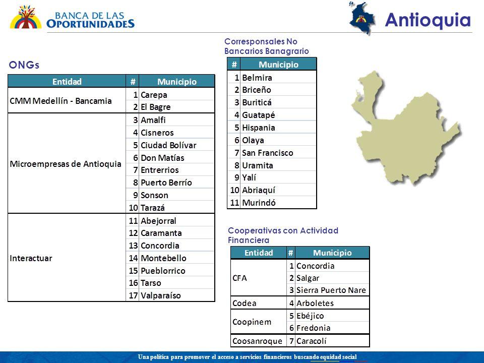 Una política para promover el acceso a servicios financieros buscando equidad social Antioquia Corresponsales No Bancarios Banagrario ONGs Cooperativas con Actividad Financiera