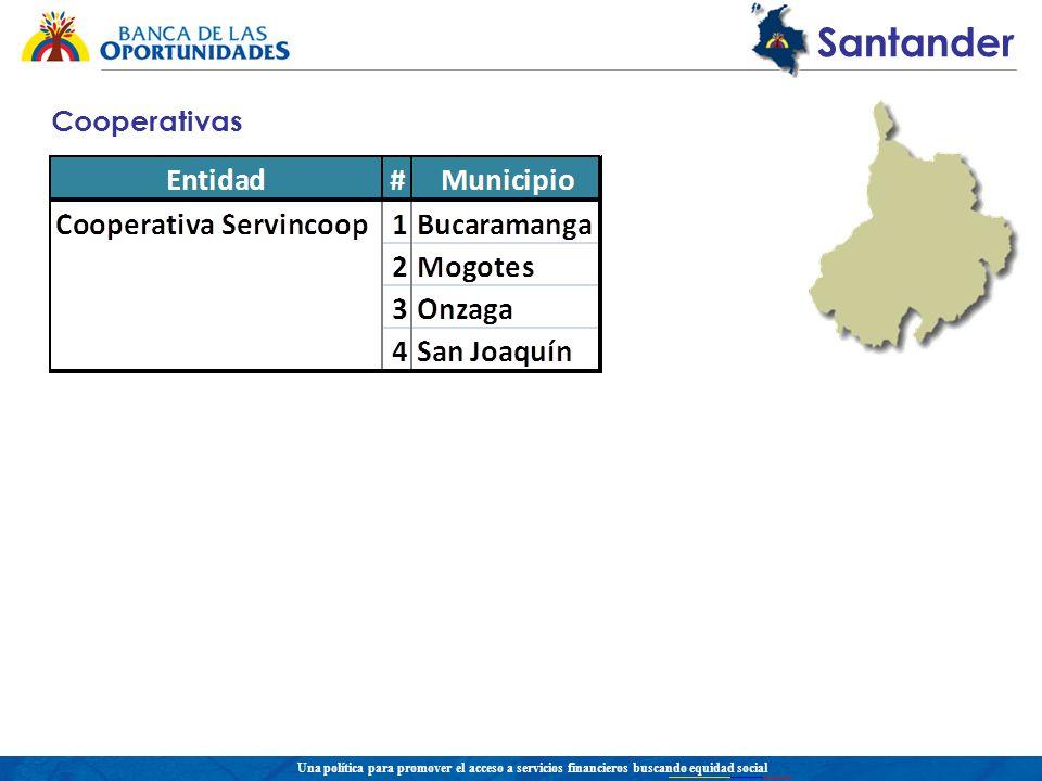 Una política para promover el acceso a servicios financieros buscando equidad social Santander Cooperativas