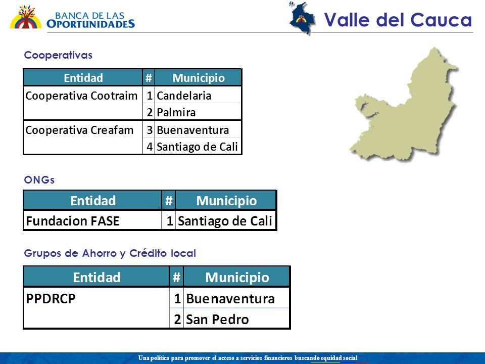 Una política para promover el acceso a servicios financieros buscando equidad social Valle del Cauca Cooperativas ONGs Grupos de Ahorro y Crédito local