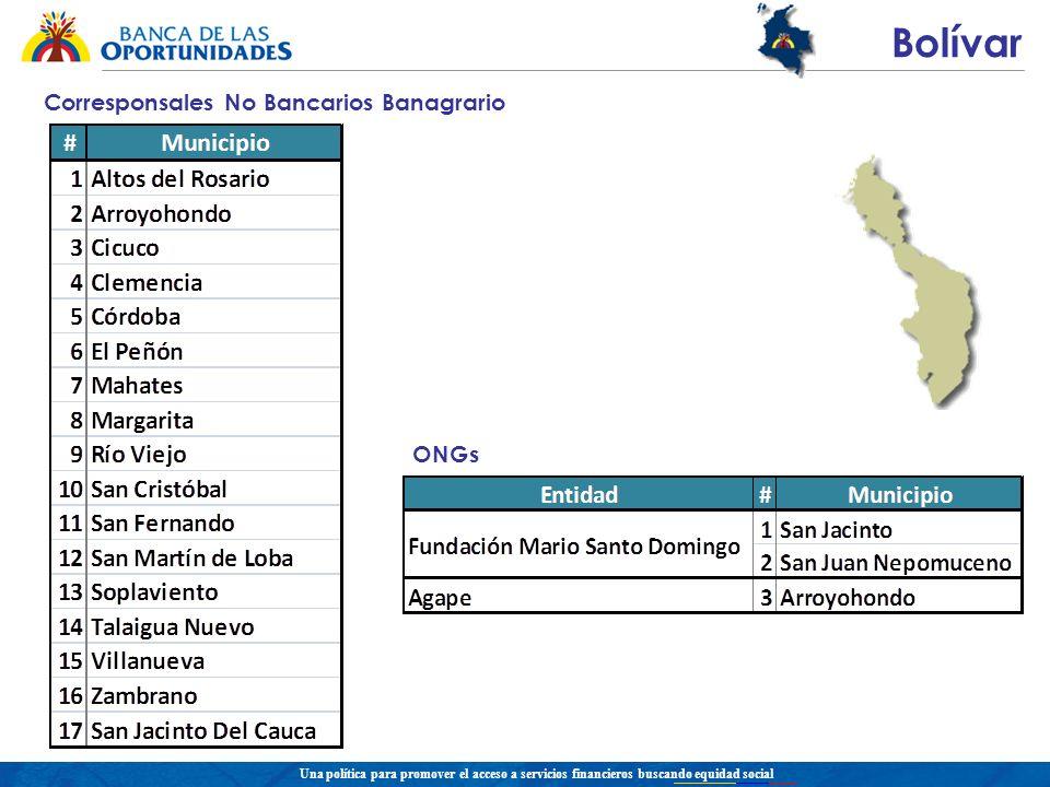 Una política para promover el acceso a servicios financieros buscando equidad social Bolívar Corresponsales No Bancarios Banagrario ONGs