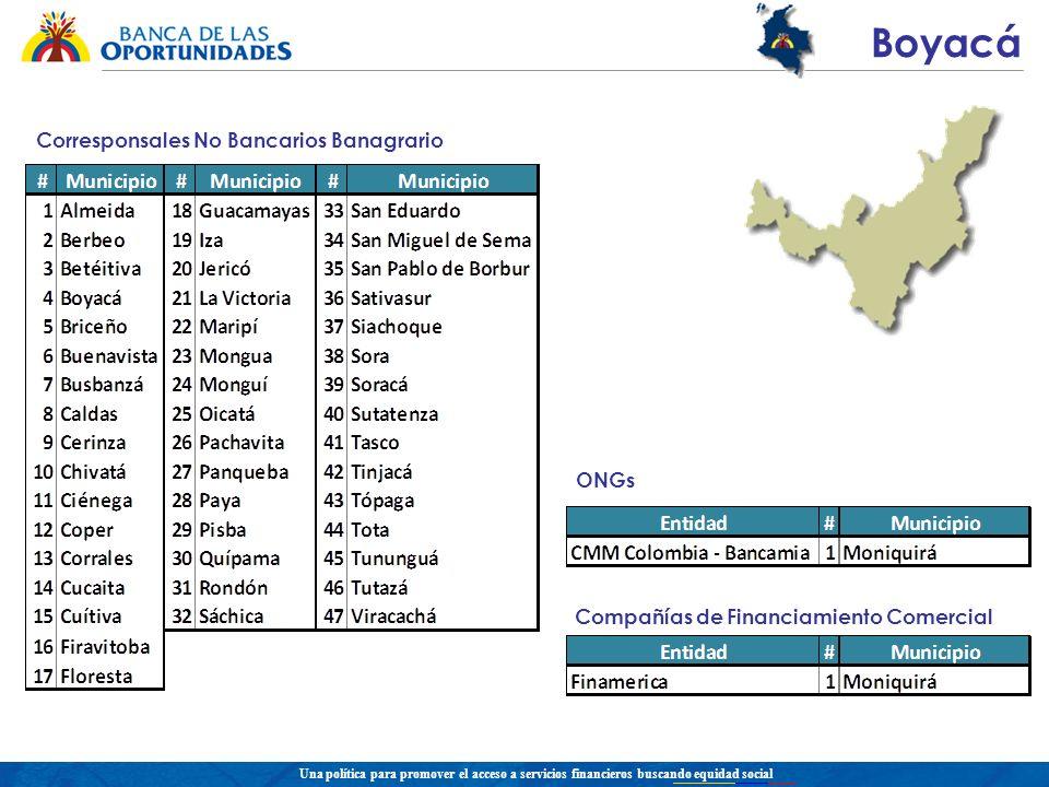 Una política para promover el acceso a servicios financieros buscando equidad social Antioquia Cooperativas ONGs Grupos de Ahorro y Crédito local