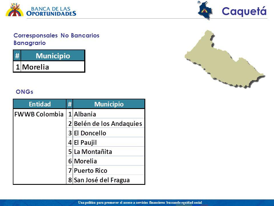 Una política para promover el acceso a servicios financieros buscando equidad social Bolívar Grupos de Ahorro y Crédito local