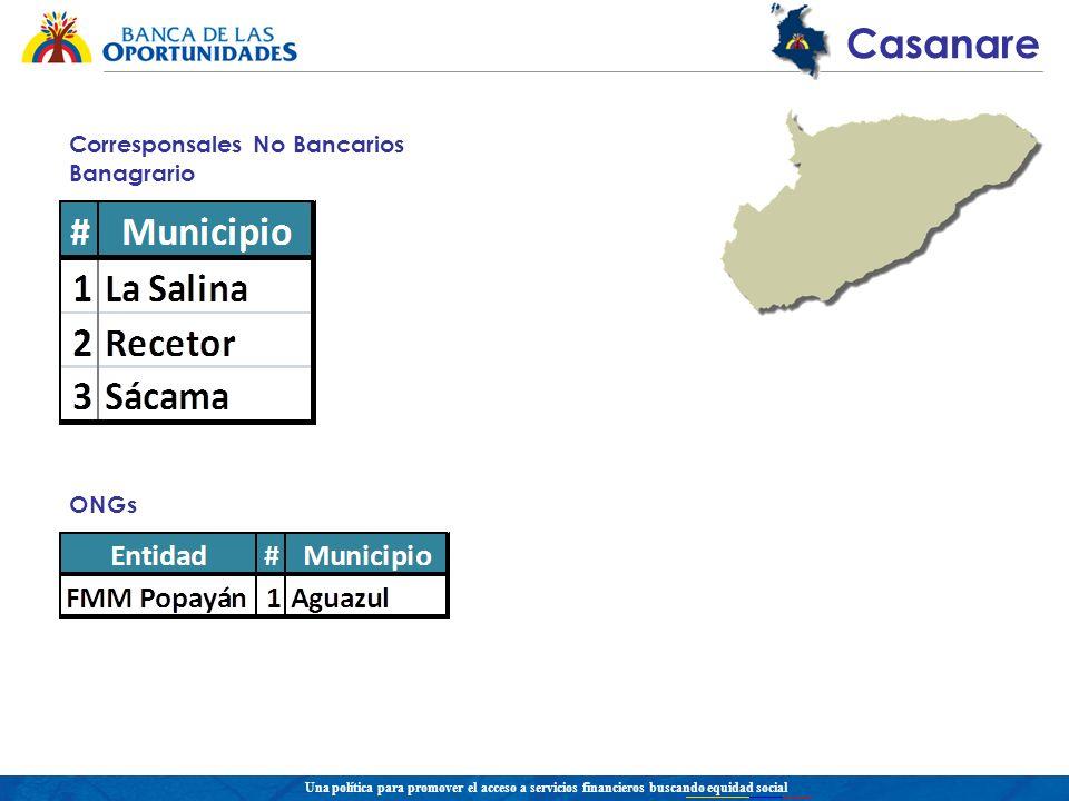 Una política para promover el acceso a servicios financieros buscando equidad social Cauca Corresponsales No Bancarios Banagrario ONGs Cooperativas con Actividad Financiera