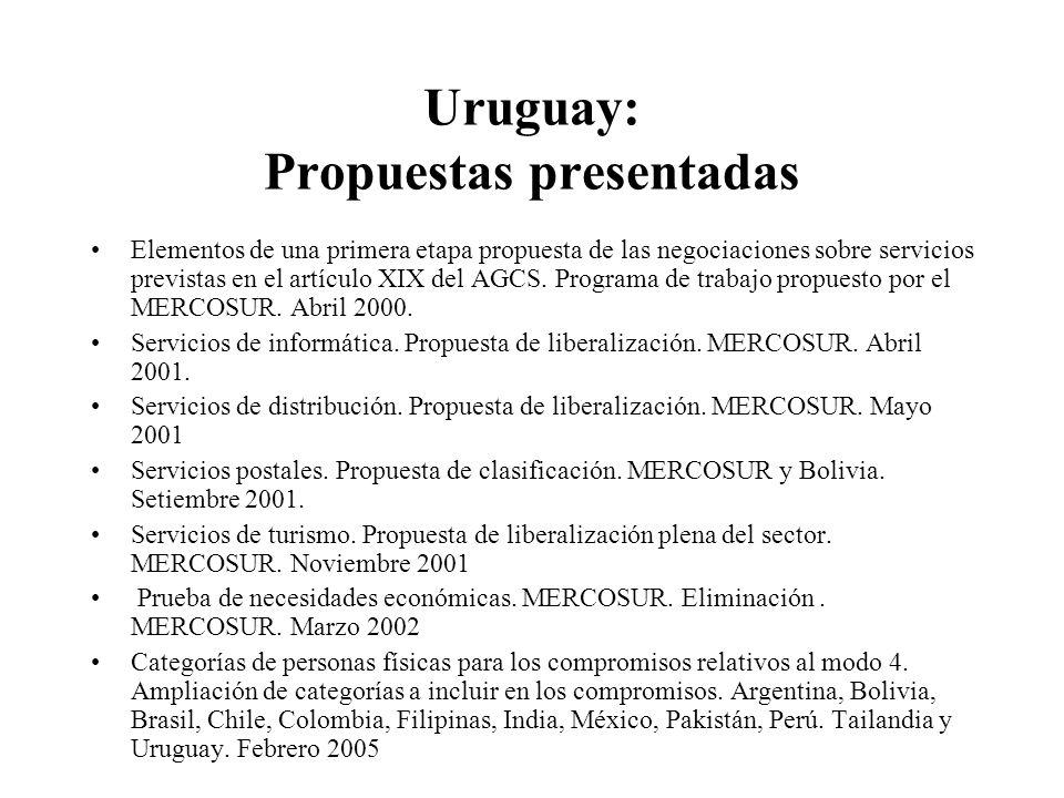 Uruguay: Propuestas presentadas Elementos de una primera etapa propuesta de las negociaciones sobre servicios previstas en el artículo XIX del AGCS.