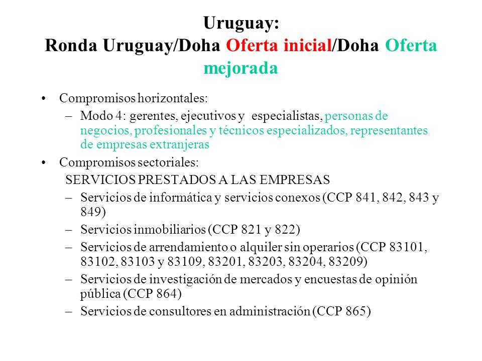 Uruguay: Ronda Uruguay/Doha Oferta inicial/Doha Oferta mejorada Compromisos horizontales: –Modo 4: gerentes, ejecutivos y especialistas, personas de negocios, profesionales y técnicos especializados, representantes de empresas extranjeras Compromisos sectoriales: SERVICIOS PRESTADOS A LAS EMPRESAS –Servicios de informática y servicios conexos (CCP 841, 842, 843 y 849) –Servicios inmobiliarios (CCP 821 y 822) –Servicios de arrendamiento o alquiler sin operarios (CCP 83101, 83102, 83103 y 83109, 83201, 83203, 83204, 83209) –Servicios de investigación de mercados y encuestas de opinión pública (CCP 864) –Servicios de consultores en administración (CCP 865)
